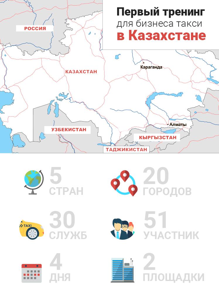 itogi-akseleratora-taksi-kazahstan-2016-01