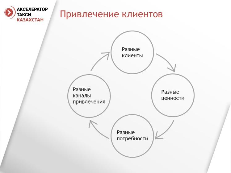 itogi-akseleratora-taksi-kazahstan-2016-14-748