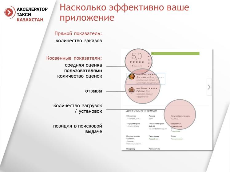 itogi-akseleratora-taksi-kazahstan-2016-16-748