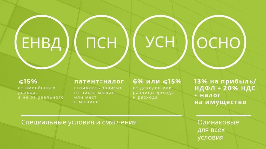 sistema-nalogooblozheniya-taksi.jpg